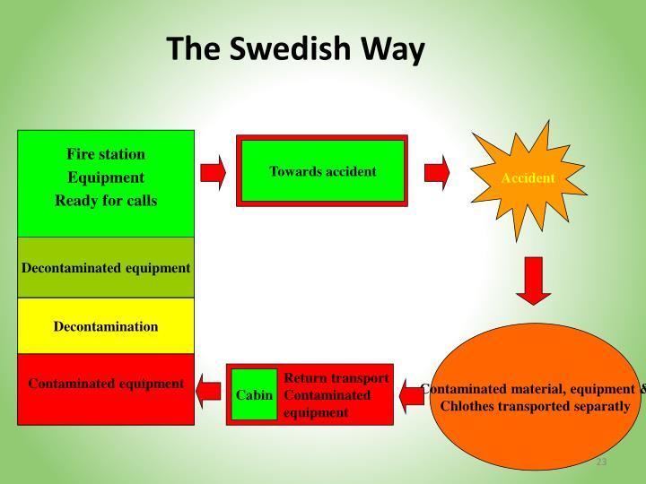 The Swedish Way