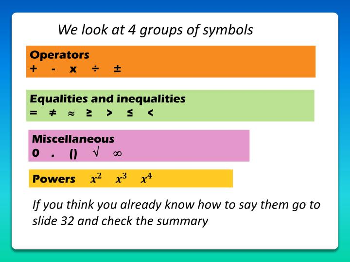 We look at 4 groups of symbols