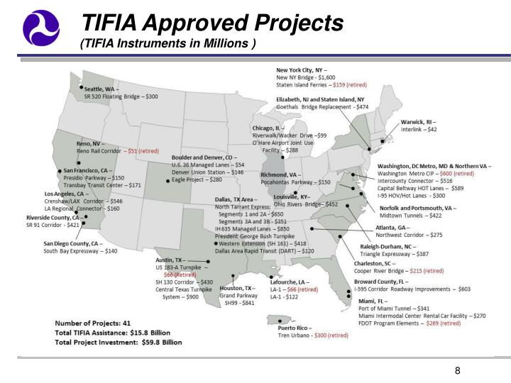 TIFIA Approved Projects