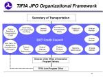 tifia jpo organizational framework