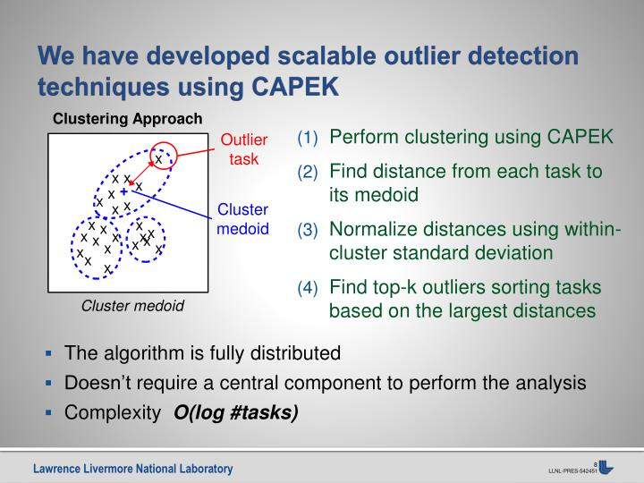 We have developed scalable outlier detection