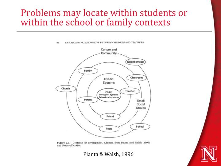 Problems may locate within students or within the school or family contexts