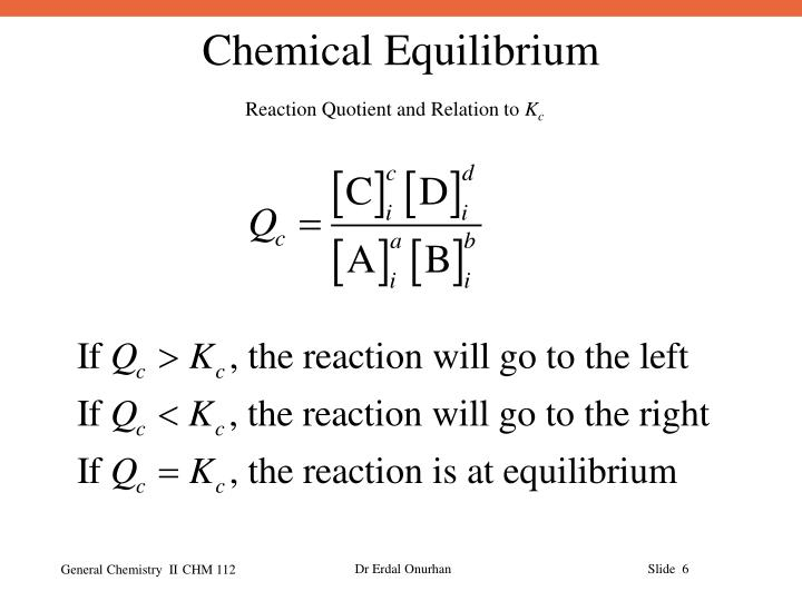 Reaction Quotient and Relation to