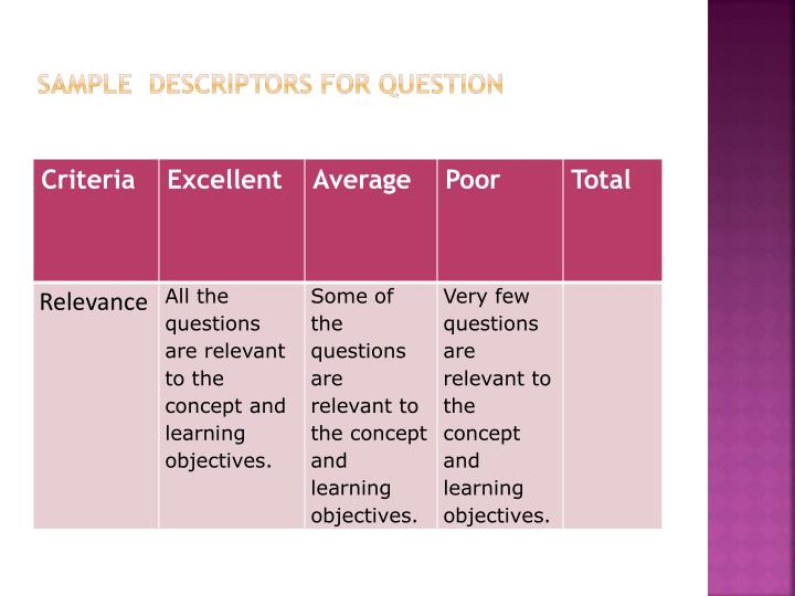 Sample  Descriptors for question