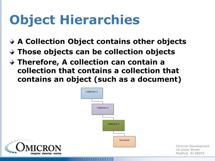 Object Hierarchies