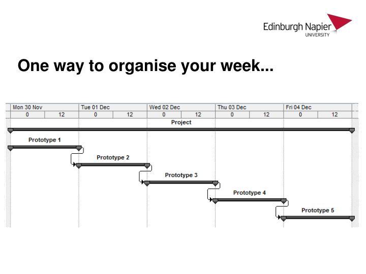 One way to organise your week...