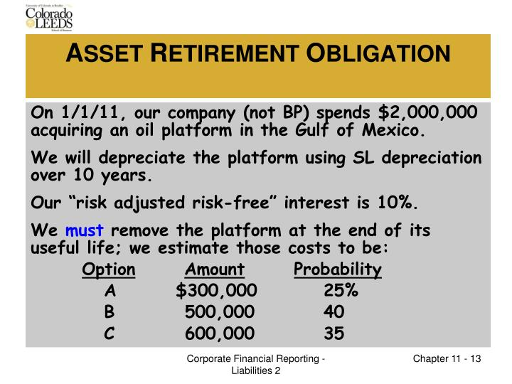 On 1/1/11, our company (not BP) spends $2,000,000 acquiring an oil platform in the Gulf of Mexico.