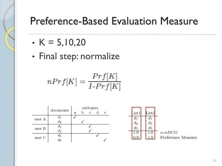 Preference-Based Evaluation Measure