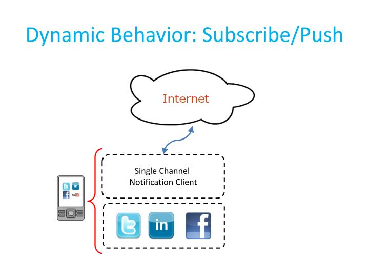 Dynamic Behavior: Subscribe/Push
