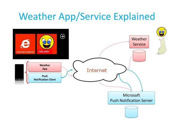 Weather App/Service Explained