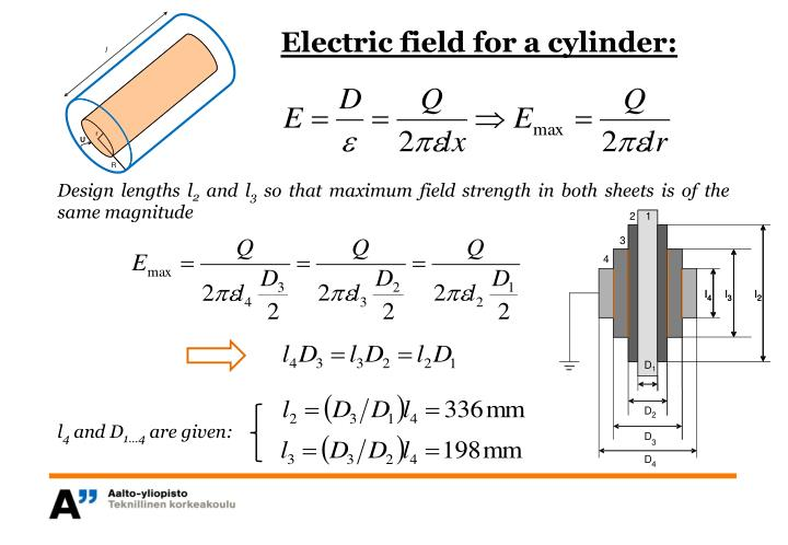 Electric field for a cylinder: