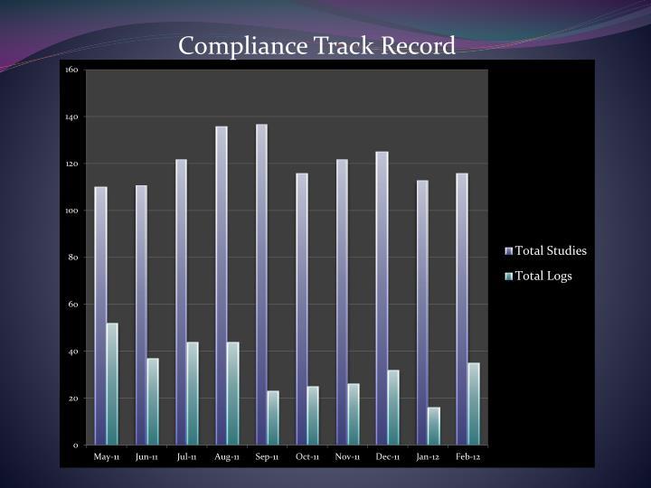 Compliance Track Record