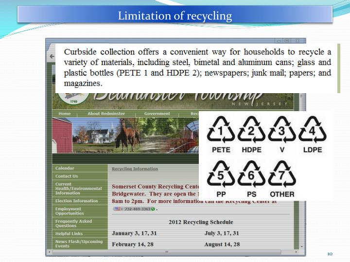 Limitation of recycling