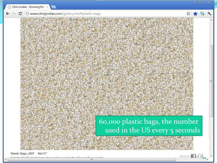 60,000 plastic bags, the number