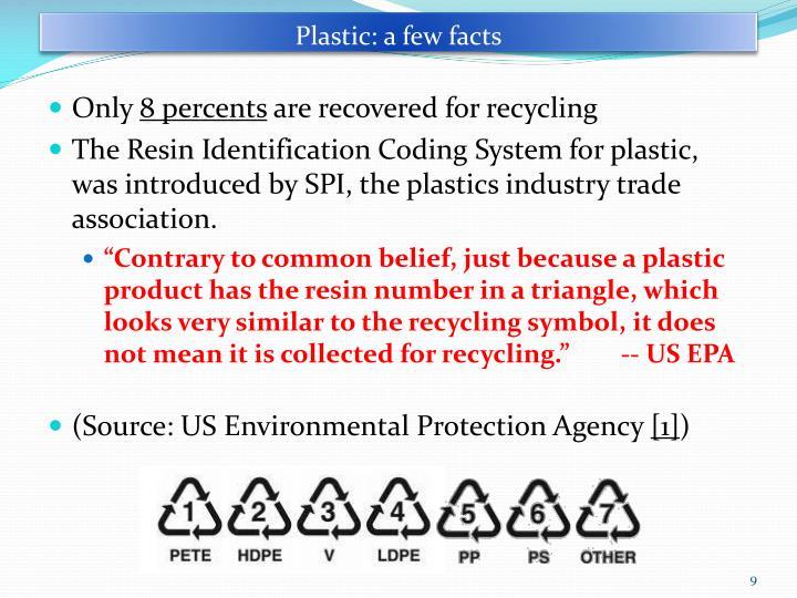 Plastic: a few facts