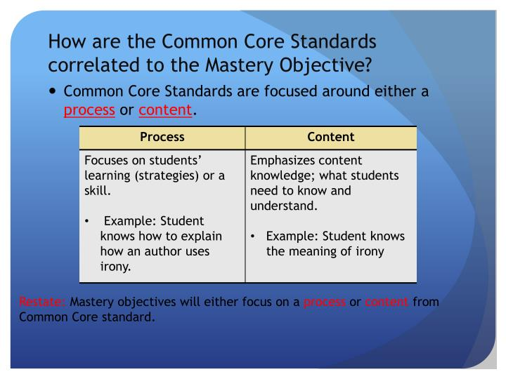 How are the Common Core Standards correlated to the Mastery Objective?
