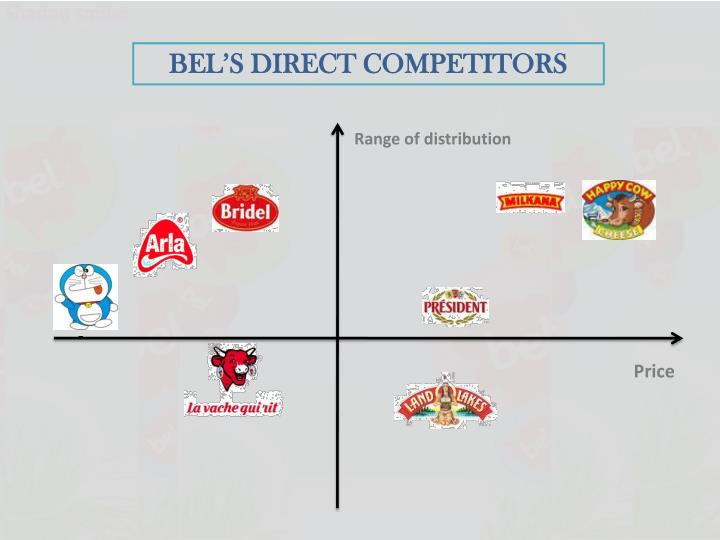 BEL'S DIRECT COMPETITORS