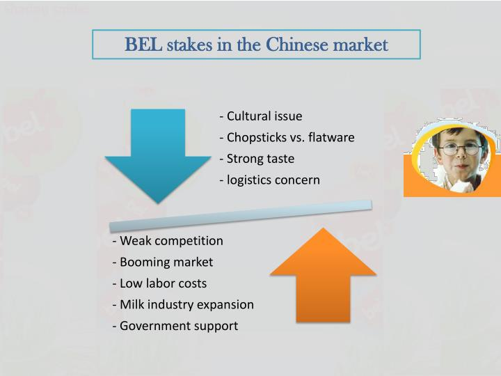 BEL stakes in the Chinese market