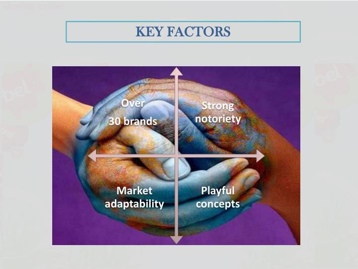 KEY FACTORS