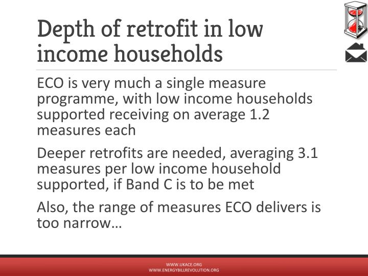 Depth of retrofit in low income households