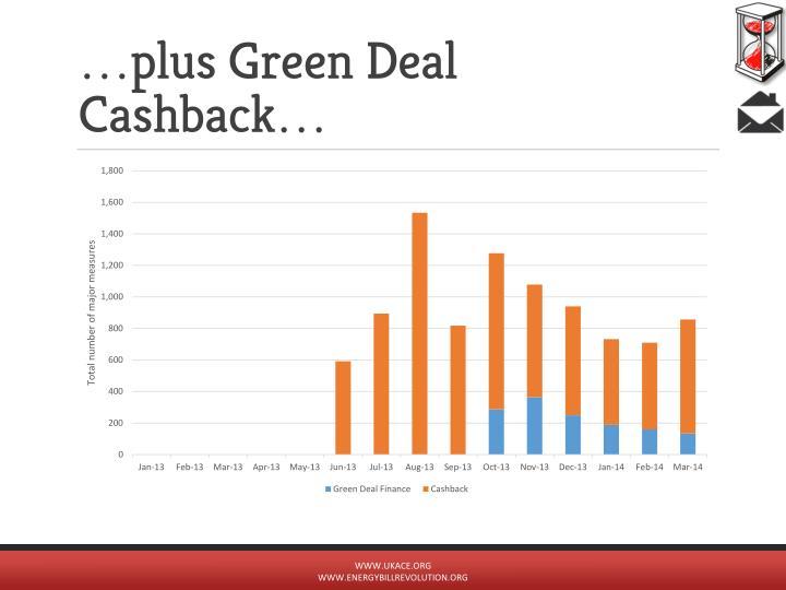 …plus Green Deal Cashback…