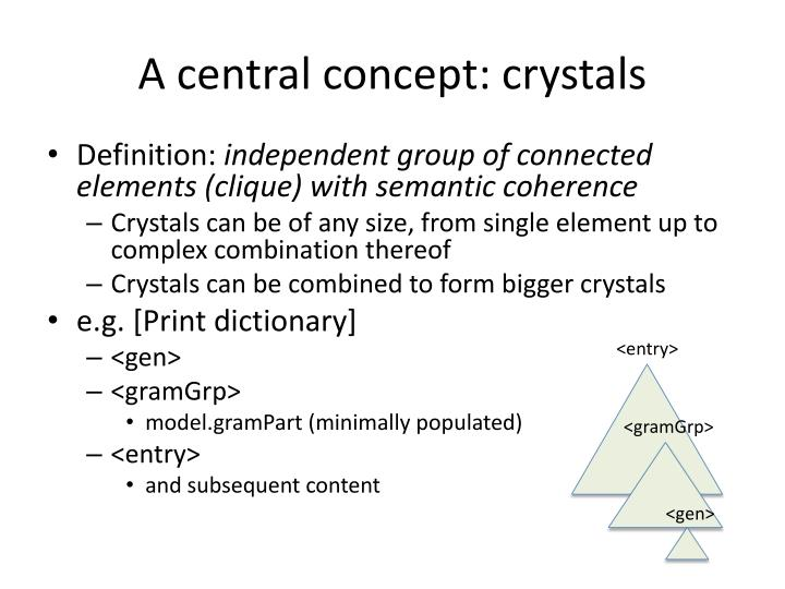 A central concept: crystals