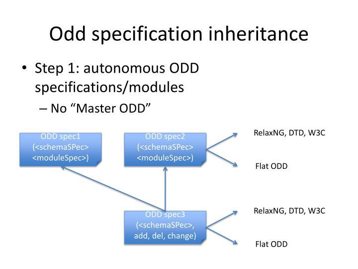 Odd specification inheritance