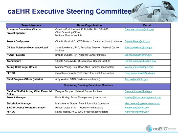 caEHR Executive Steering Committee