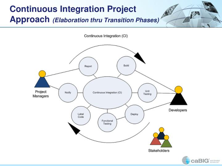 Continuous Integration Project Approach