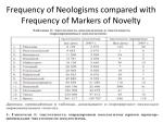 frequency of neologisms compared with frequency of markers of novelty