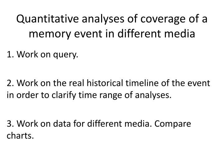 Quantitative analyses of coverage of
