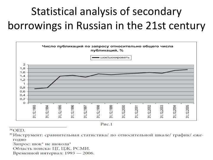 Statistical analysis of secondary borrowings in Russian in the 21st century