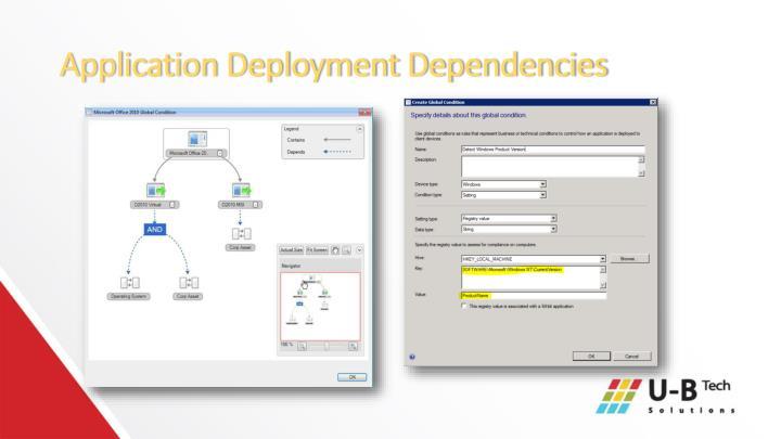 Application Deployment Dependencies