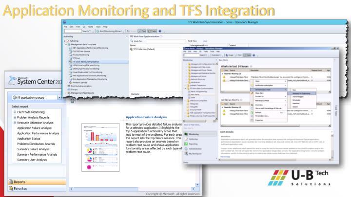 Application Monitoring and TFS Integration