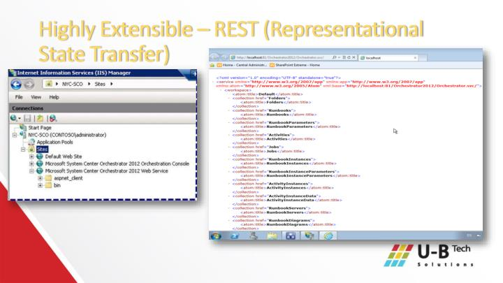 Highly Extensible – REST (Representational State Transfer)