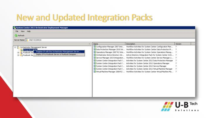New and Updated Integration Packs