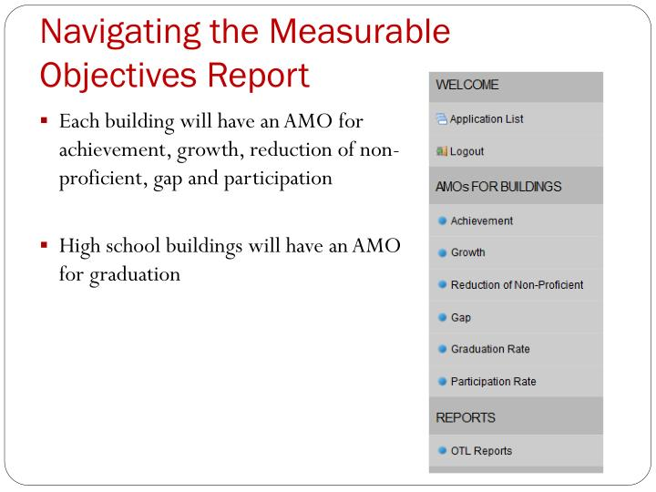 Navigating the Measurable Objectives Report