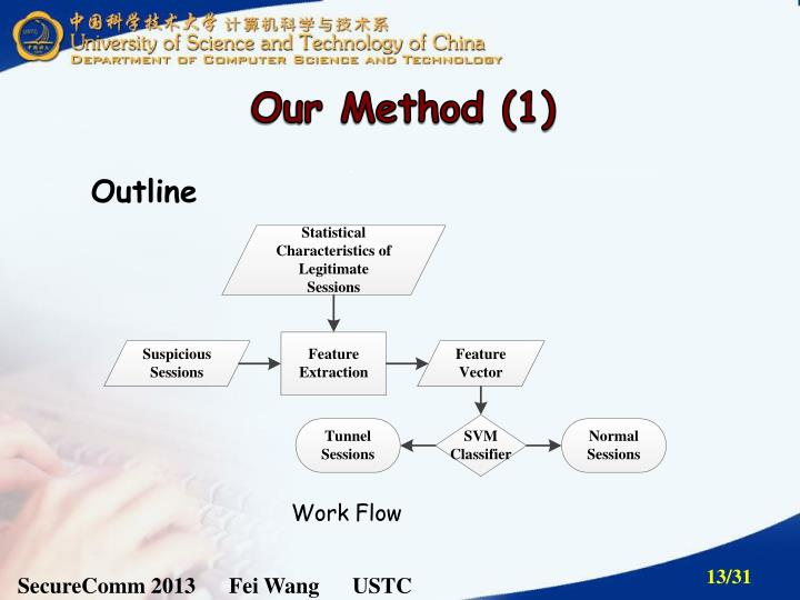 Our Method (1)