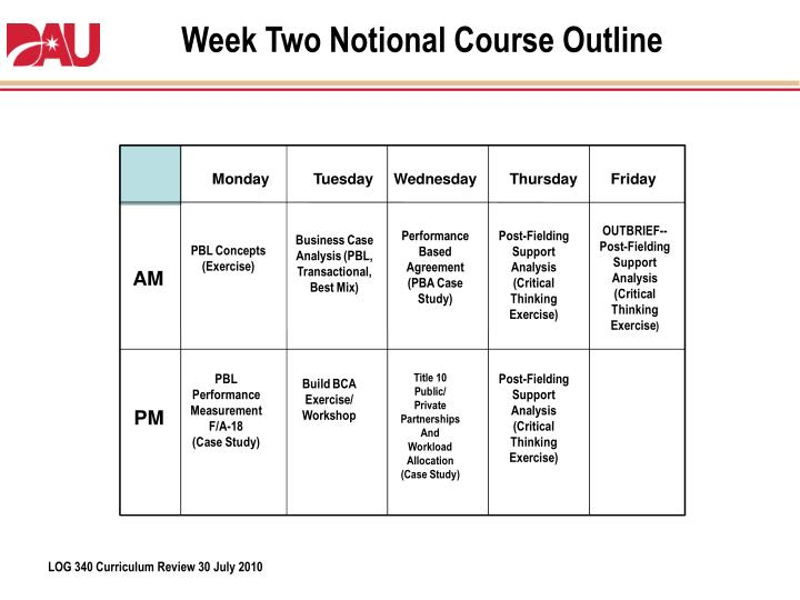 Week Two Notional Course