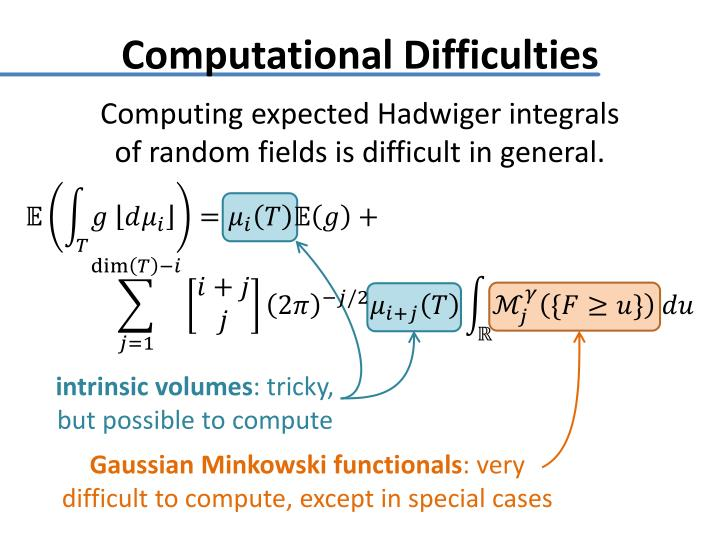 Computational Difficulties