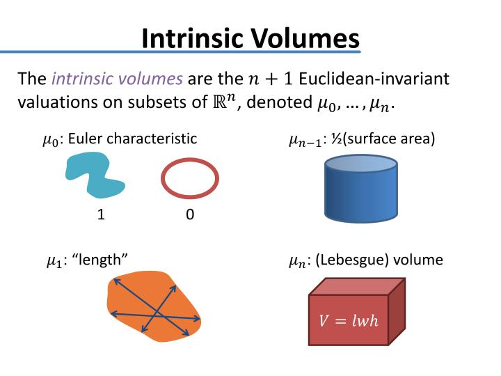 Intrinsic Volumes