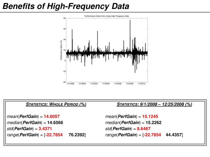 Benefits of High-Frequency Data