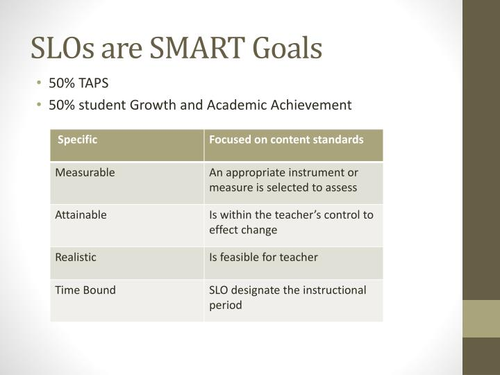 SLOs are SMART Goals