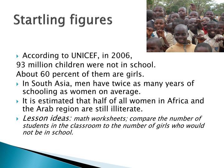 Startling figures