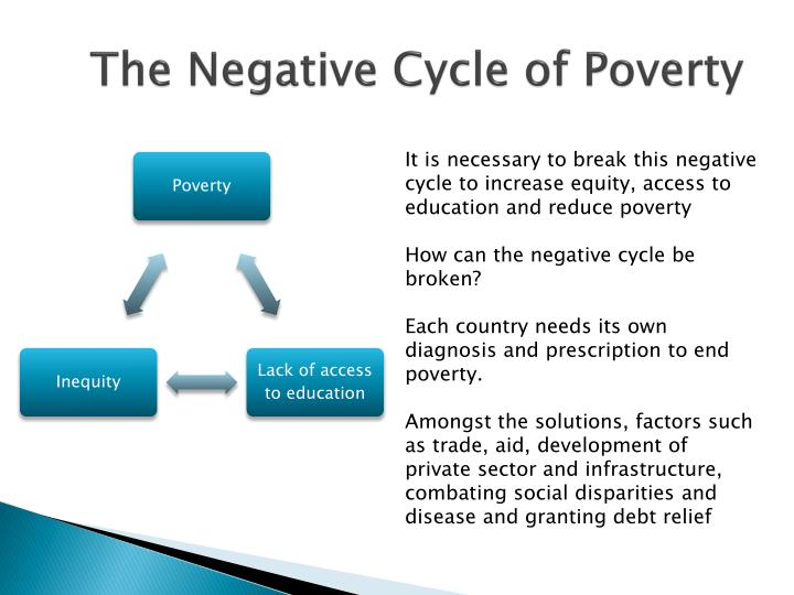 The Negative Cycle of Poverty