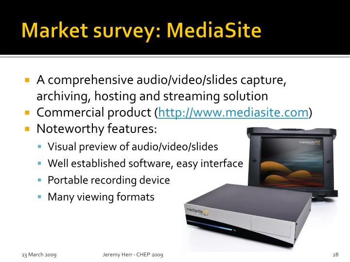 Market survey: