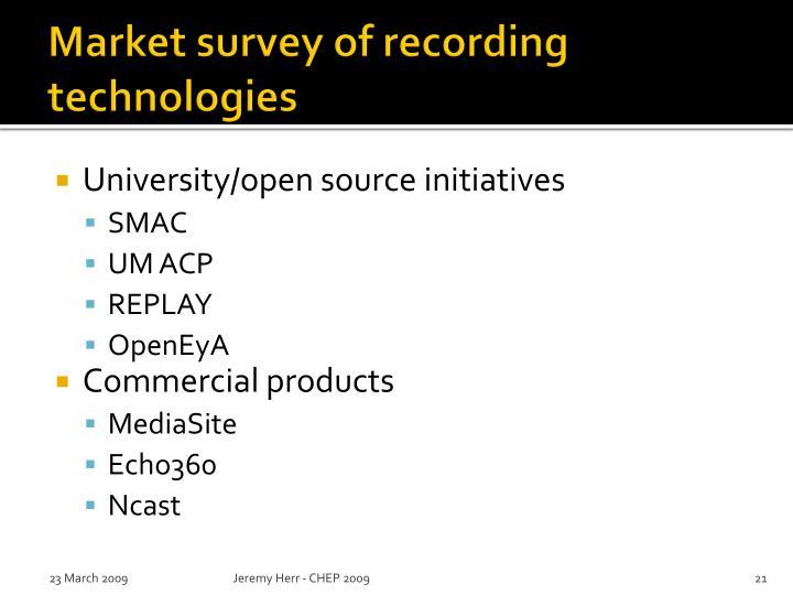 Market survey of recording technologies