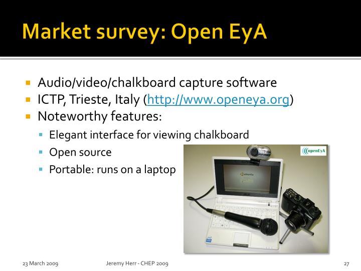 Market survey: Open