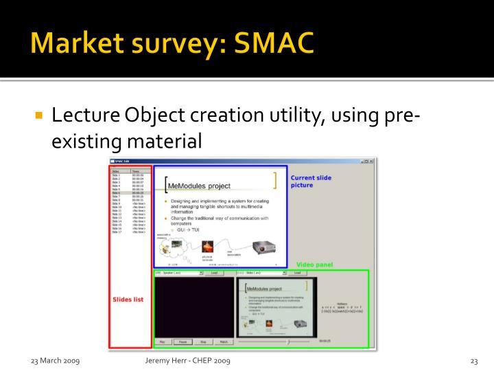 Market survey: SMAC