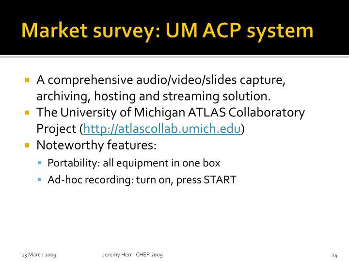 Market survey: UM ACP system